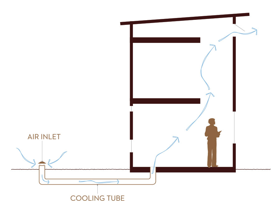 Diagram-Cooling-Tube