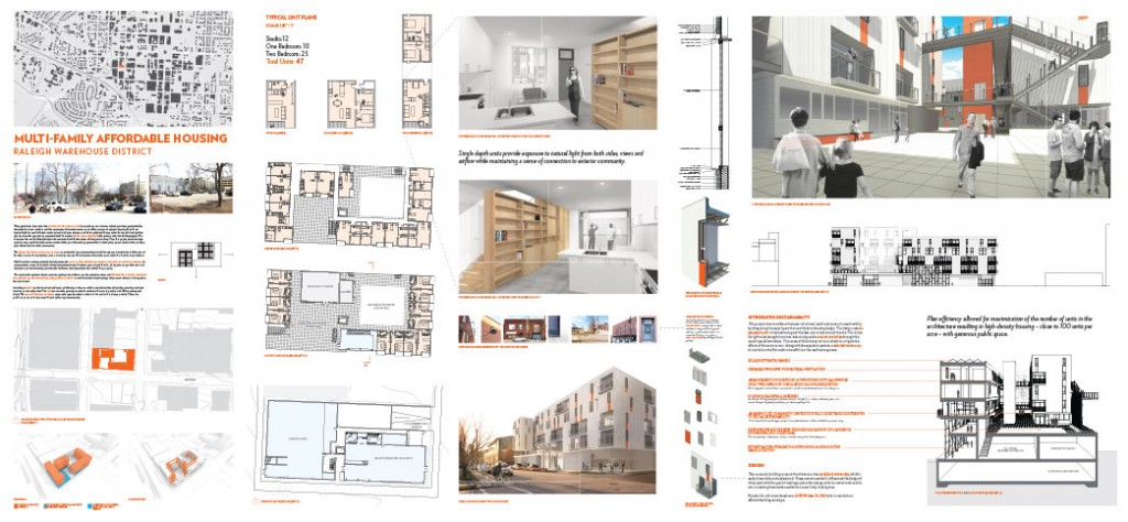 Multi-Family-Affordable-Housing-Full-Presentation